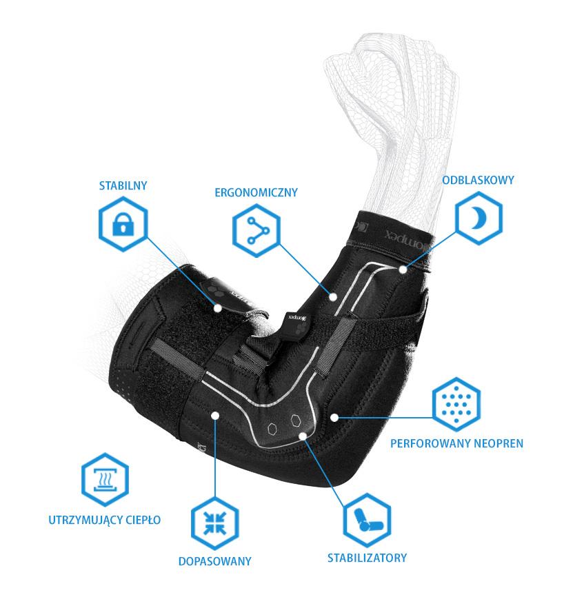 pl-elektrostymulatory-łokieć-elbow-bionic-diagram