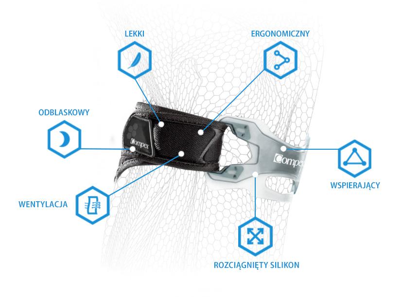 pl-elektrostymulatory-webtech-pasek-diagram