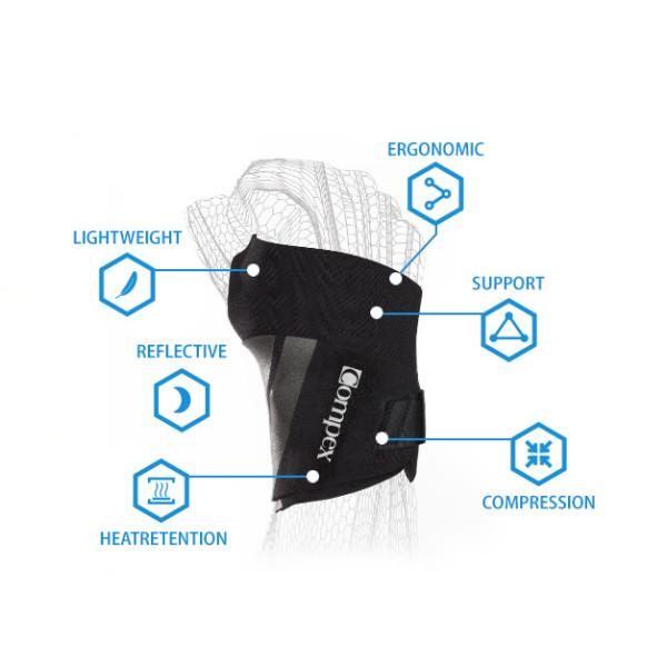 elektrostymulatory-Anaform-nadgarstek-wrist-diagram-nowe