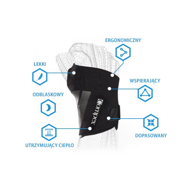pl-elektrostymulatory-Anaform-nadgarstek-wrist-diagram-nowe