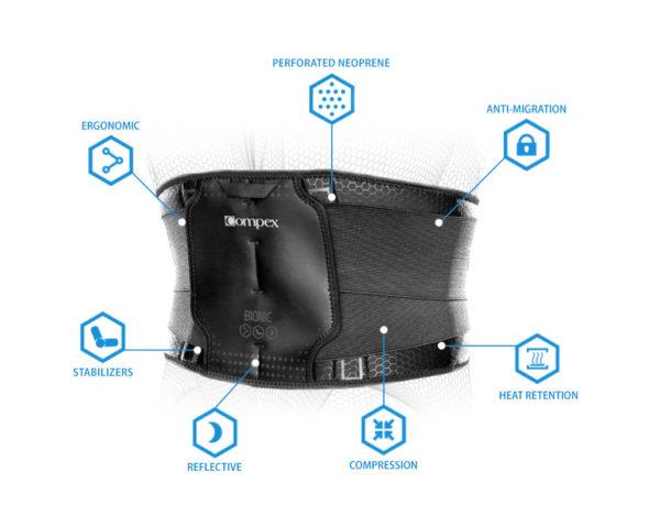 elektrostymulatory-back-plecy-bionic-diagram