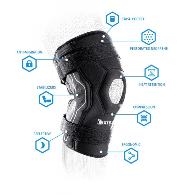 elektrostymulatory-knee-kolano-compex-bionic-diagram