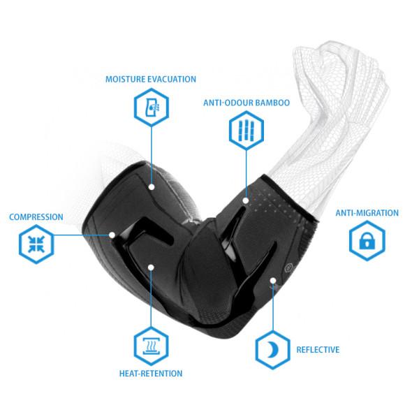 elektrostymulatory-trizone-ręka-łokieć-diagram