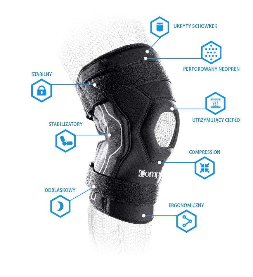 pl-elektrostymulatory-knee-kolano-compex-bionic-diagram