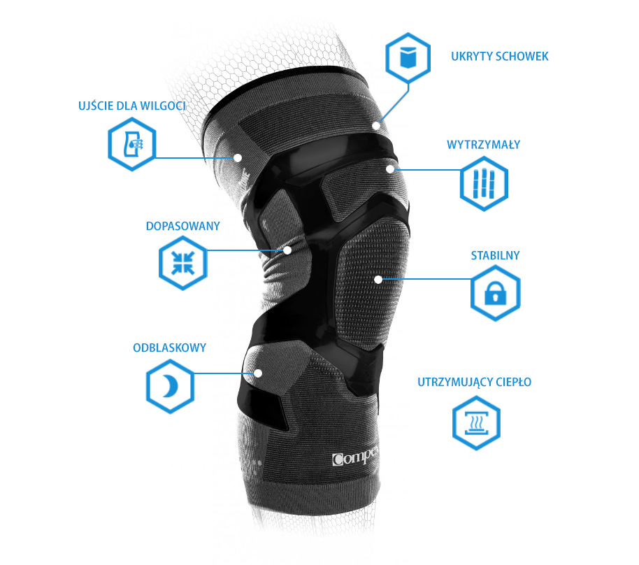 Stabilizator na kolano – Bracing Compex TRIZONE KNEE