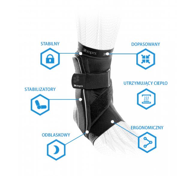 pl-elektrostymulatory-kostka-bionic-diagram