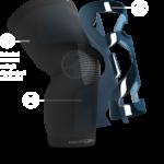 wstrzykniety silikon stabilizator na kolano trizone knee elektrostymulatory_net