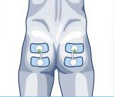 elektrostymulatory-trening-fitness-integracja-obrazek-ikona-5