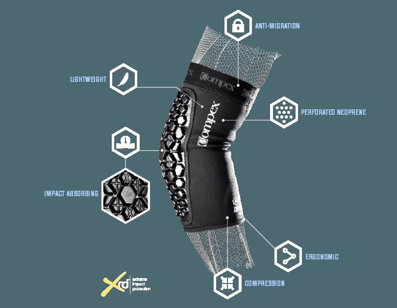 stabilizator compex defender elbow