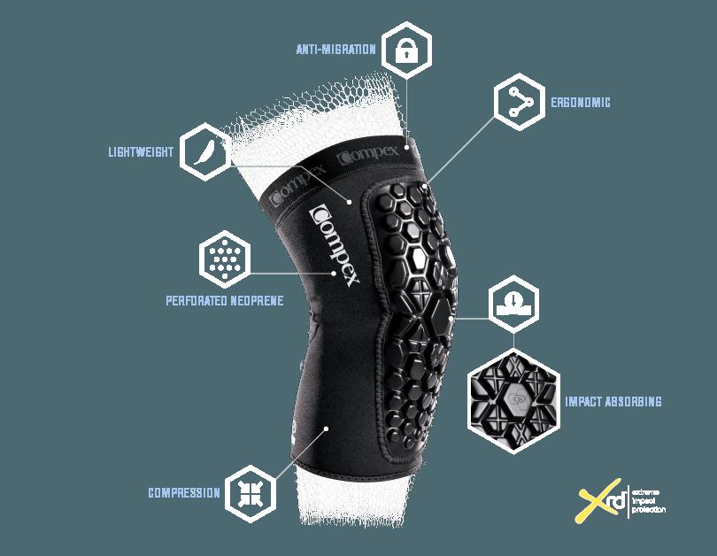compex defender knee