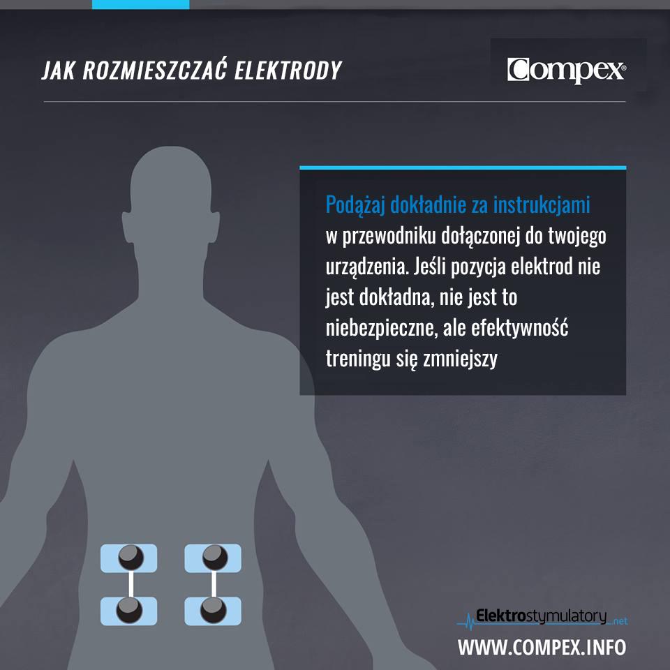 Jak umieszczac elektrody compex