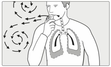 technika oddychania trenażer
