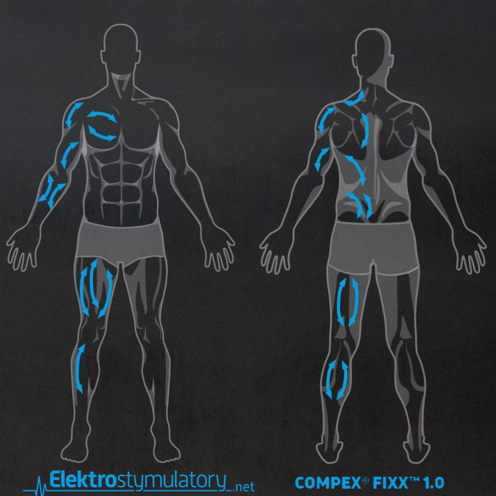 Masazer Compex FIXX 10 - graficzna instrukcja stosowania masazu wibracyjnego w terapii perkusywnej