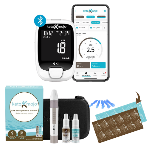 Zestaw Starter Kit Glukometr Paski Do Pomiaru Glukozy I Ketonów Elektrostymulatory Net
