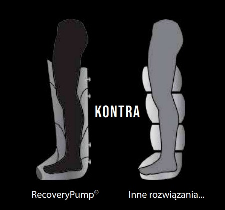 recovery-pump-kontra
