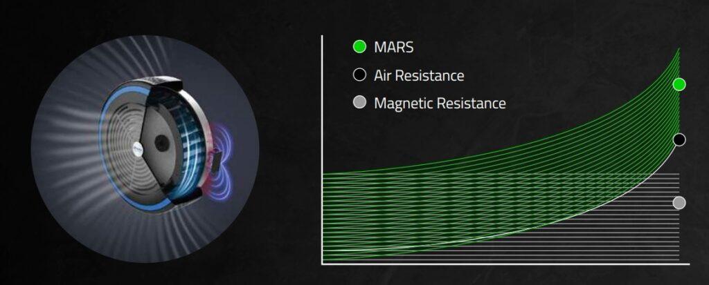ergometr-bodytone-2w1-opor-mars