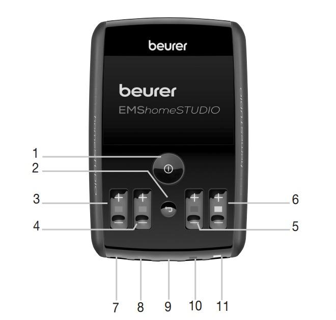 Opis-urzadzenia-Elektrostymulator-EMS -Beurer-EM-95-Bluetooth
