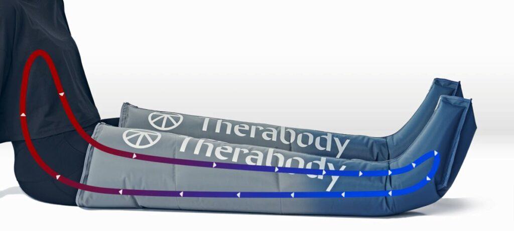 System-recoveryair-therabody-cyrkulacja